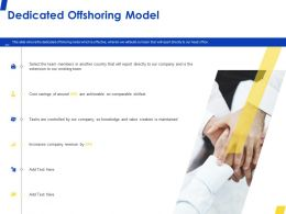 Dedicated Offshoring Model Achievable Ppt Powerpoint Presentation Gallery Topics