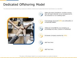 Dedicated Offshoring Model In Savings Ppt Powerpoint Presentation Infographics Summary