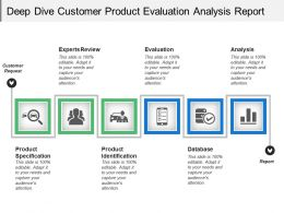 Deep Dive Customer Product Evaluation Analysis Report