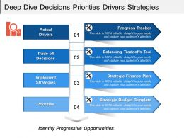 Deep Dive Decisions Priorities Drivers Strategies