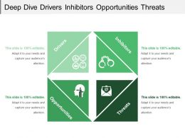 Deep Dive Drivers Inhibitors Opportunities Threats