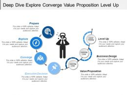 Deep Dive Explore Converge Value Proposition Level Up