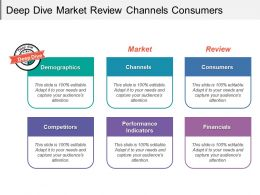 Deep Dive Market Review Channels Consumers