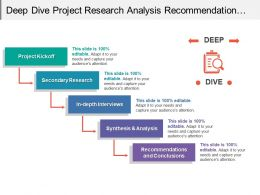 Deep Dive Project Research Analysis Recommendation Deliverables
