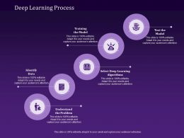 Deep Learning Process Algorithms Ppt Powerpoint Presentation Inspiration