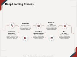 Deep Learning Process Identify Data M645 Ppt Powerpoint Presentation File Tips