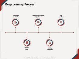 Deep Learning Process Model M646 Ppt Powerpoint Presentation File Design Ideas