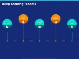 Deep Learning Process Ppt Powerpoint Presentation Show File Formats