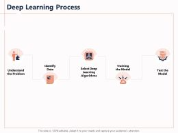 Deep Learning Process Select Deep Ppt Powerpoint Presentation Design Inspiration