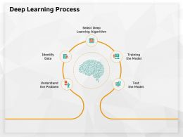 Deep Learning Process Select M618 Ppt Powerpoint Presentation Examples