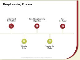 Deep Learning Process Test Model M593 Ppt Powerpoint Presentation Gallery Deck