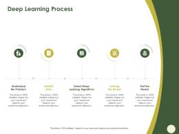 Deep Learning Process Training M567 Ppt Powerpoint Presentation Professional Master Slide