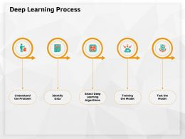 Deep Learning Process Training Test M619 Ppt Powerpoint Presentation Layout