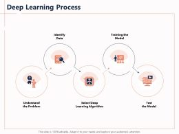 Deep Learning Process Understand Test Ppt Powerpoint Presentation Good