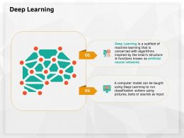 Deep Learning Taught Networks Ppt Powerpoint Presentation Templates