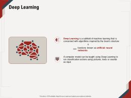 Deep Learning Texts Or Sounds M647 Ppt Powerpoint Presentation File Examples