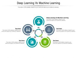 Deep Learning Vs Machine Learning Ppt Powerpoint Presentation Styles Graphic Tips Cpb