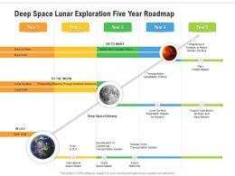 Deep Space Lunar Exploration Five Year Roadmap