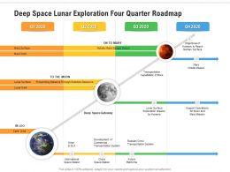 Deep Space Lunar Exploration Four Quarter Roadmap