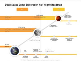 Deep Space Lunar Exploration Half Yearly Roadmap