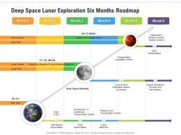 Deep Space Lunar Exploration Six Months Roadmap