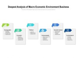 Deepest Analysis Of Macro Economic Environment Business