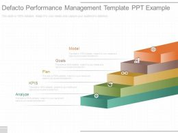 Defacto Performance Management Template Ppt Example