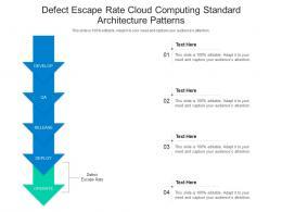 Defect Escape Rate Cloud Computing Standard Architecture Patterns Ppt Powerpoint Slide