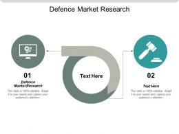 Defence Market Research Ppt Powerpoint Presentation File Template Cpb