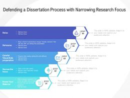 Defending A Dissertation Process With Narrowing Research Focus