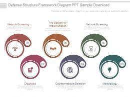 Defense Structure Framework Diagram Ppt Sample Download