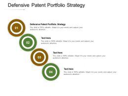 Defensive Patent Portfolio Strategy Ppt Powerpoint Presentation Styles Graphics Cpb