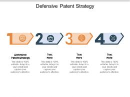 Defensive Patent Strategy Ppt Powerpoint Presentation Professional Layout Ideas Cpb