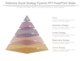 Defensive Social Strategy Pyramid Ppt Powerpoint Slides