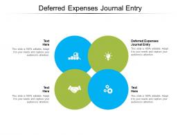 Deferred Expenses Journal Entry Ppt Powerpoint Presentation Pictures Professional Cpb