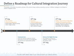 Define A Roadmap For Cultural Integration Journey Create Ppt Powerpoint Presentation Icon Graphic Images