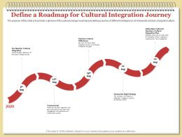 Define A Roadmap For Cultural Integration Journey Gaps Ppt Powerpoint File Background Image