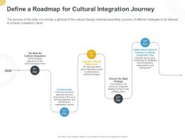 Define A Roadmap For Cultural Integration Journey Ppt Powerpoint Presentation Layouts