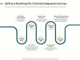 Define A Roadmap For Cultural Integration Journey Right Ppt Powerpoint Infographics