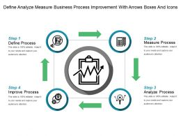 Define Analyze Measure Business Process Improvement With Arrows Boxes And Icons