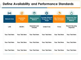 Define Availability And Performance Standards Measurement Ppt Powerpoint Presentation