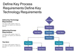 Define Key Process Requirements Define Key Technology Requirements