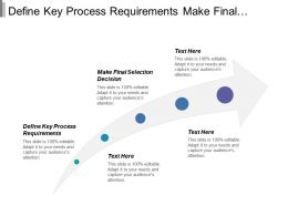 Define Key Process Requirements Make Final Selection Decision