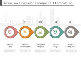 Define Key Resources Example Ppt Presentation