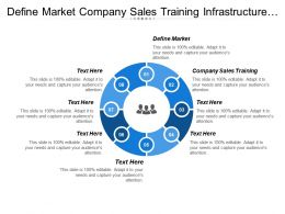 Define Market Company Sales Training Infrastructure Support Committee