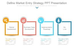 Define Market Entry Strategy Ppt Presentation