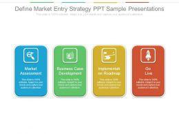 define_market_entry_strategy_ppt_sample_presentations_Slide01