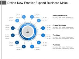 Define New Frontier Expand The Business Make Customers