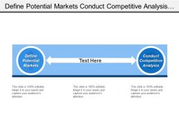 Define Potential Markets Conduct Competitive Analysis Evaluate Financial Viability
