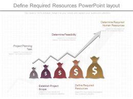 Define Required Resources Powerpoint Layout